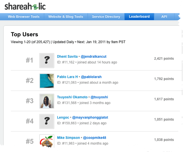 Top Users
