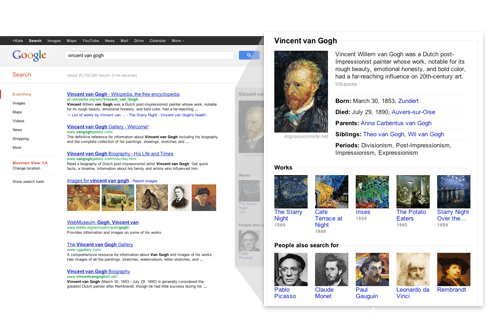 Knowledge Graph Van Gogh