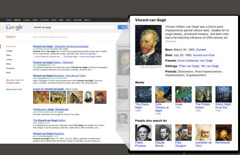 Knowledge Graph Van Gogh