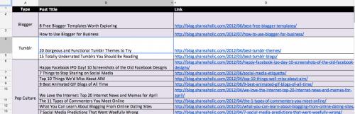 Evergreen content spreadsheet