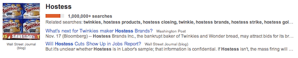 Hostess Trending on Google