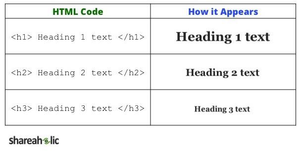 1 - headings