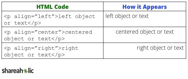 Html 101 how to understand code on your blog for Html table th left align