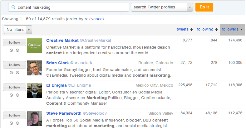 Research Tools to Identify Industry Influencers in Your Niche