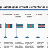 Native Advertising Campaigns-- Critical Elements for Success