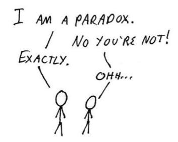 The Blog Quality vs Quantity Paradox