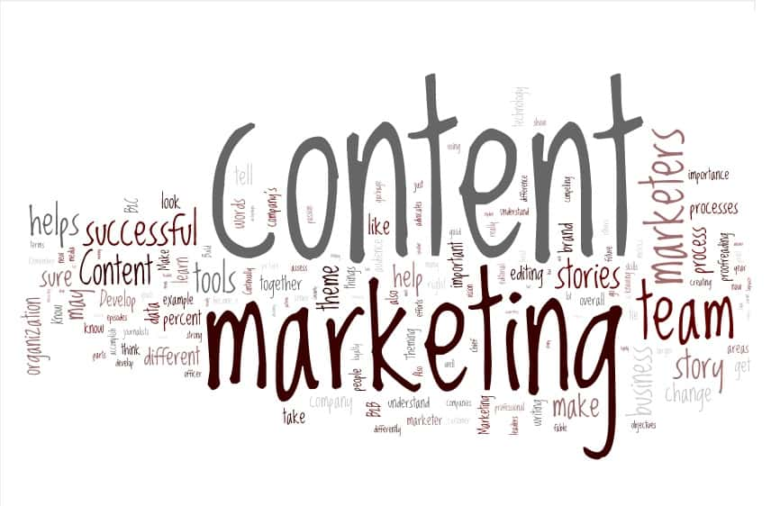 content marketing wordmap