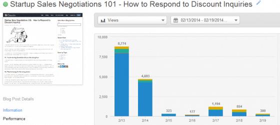Startup Sales Negotations 101 traffic stats