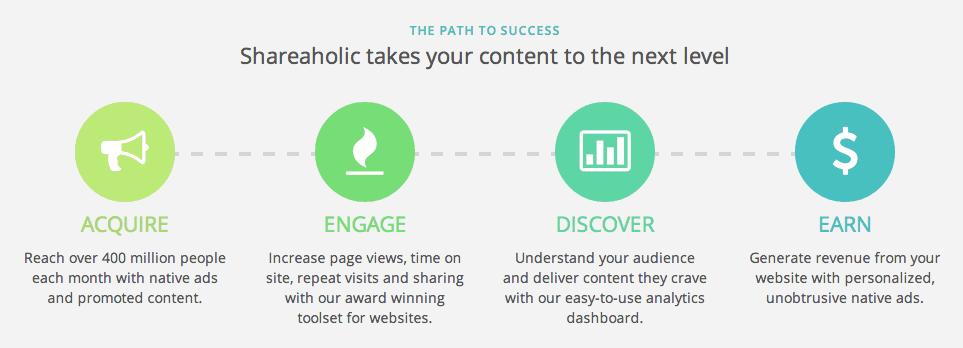 new shareaholic homepage