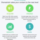 Shareaholic homepage